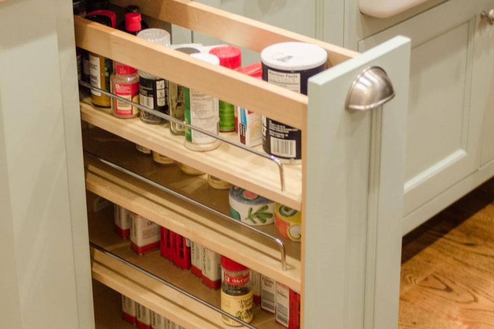 اندازه سوپری آشپزخانه با چه معیاری محاسبه می گردد؟